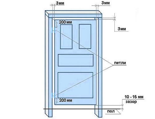 полотно дверное для ванной толщина 30 мм