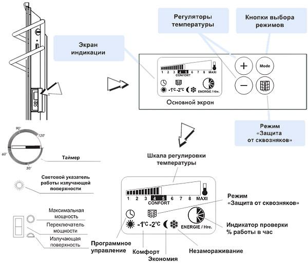 Индикация режимов работы электрического полотенцесушителя (схема)