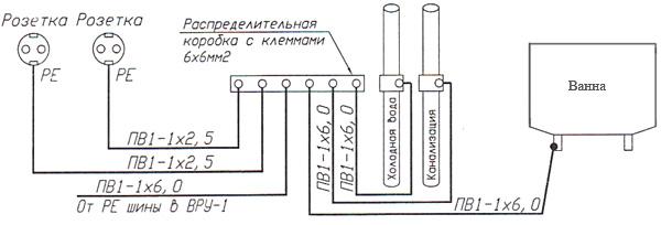 Схема заземления ванны