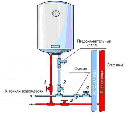 схема подключение водонагревателя