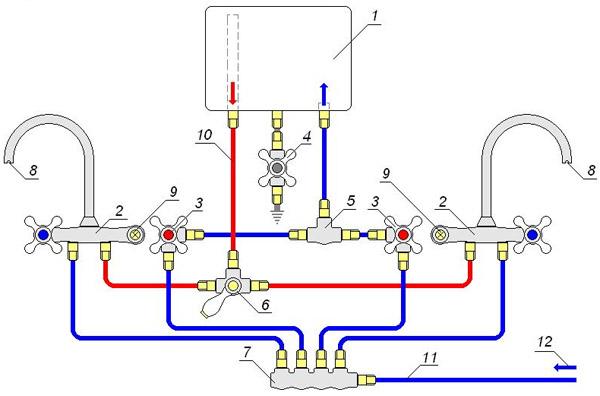 Схема обвязки проточного