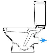 Унитаз с горизонтальным выпуском (схема)