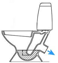 Унитаз с косым выпуском (схема)