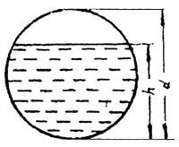 Заполняемость канализационной трубы