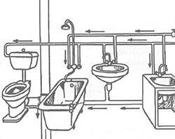 Разводка канализации в квартире (схема)